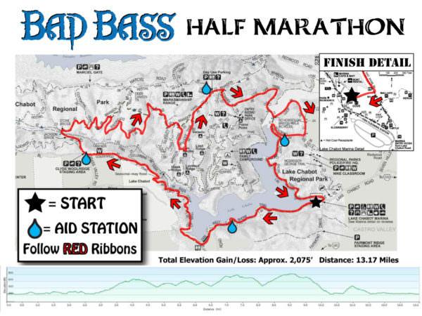 Bad-Bass-Half-Marathon-Map-2017