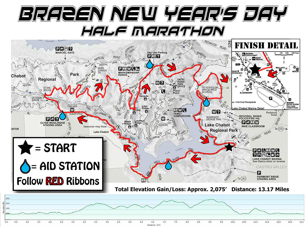 Original-Brazen-New-Year-Half-Marathon-Course-Day