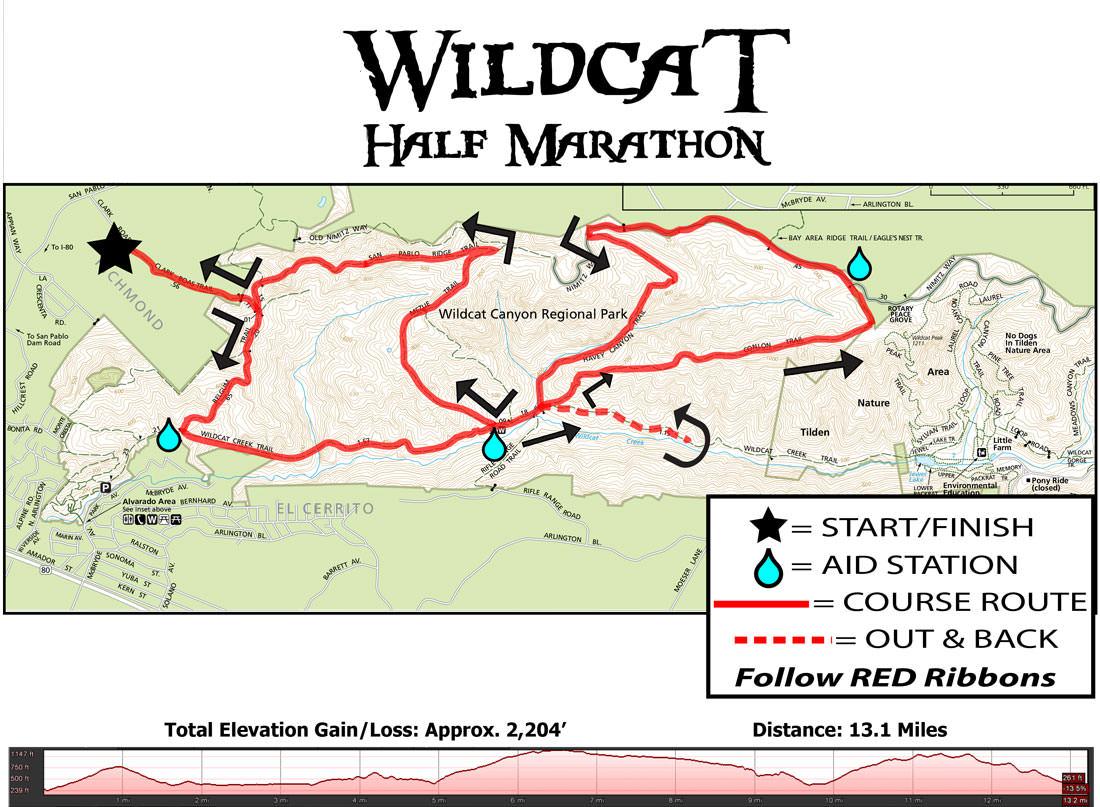 Wildcat-course-map-and-elevation-chart-half-marathon